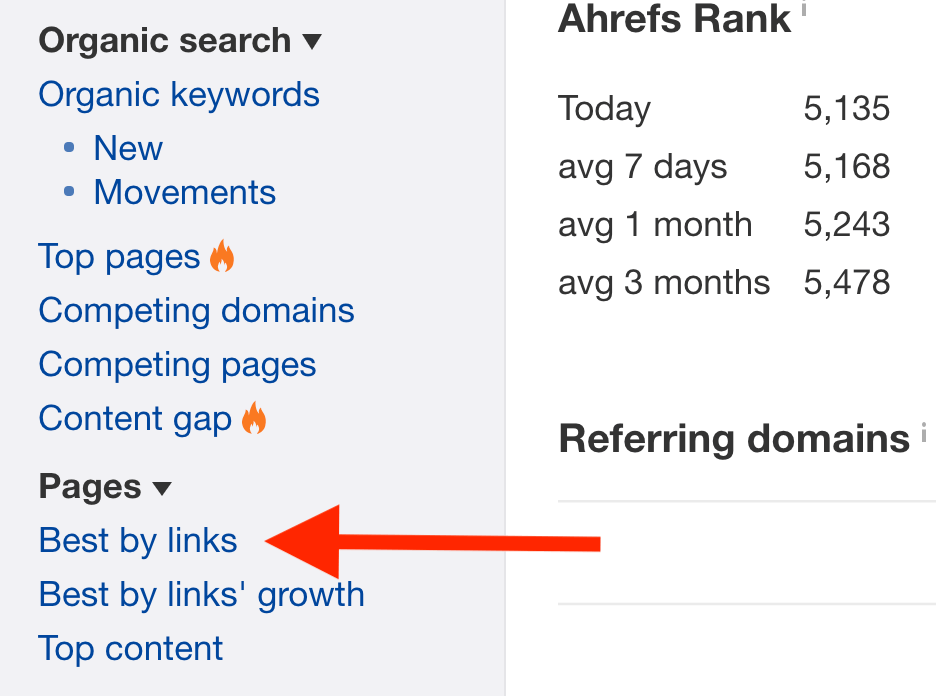 ahrefs best by links