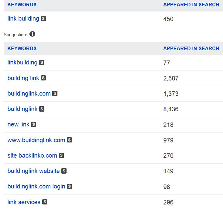 recherche mot clé bing webmaster tool