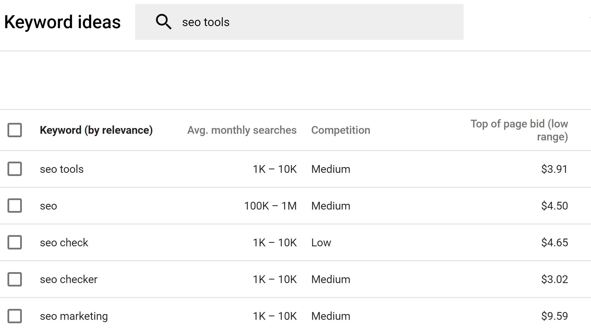 gkp google keyword planner